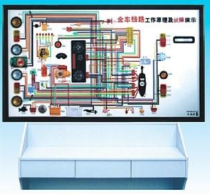 高压油泵式柴油发动机供给系工作原理及故障演示 可演示柴油机供给系